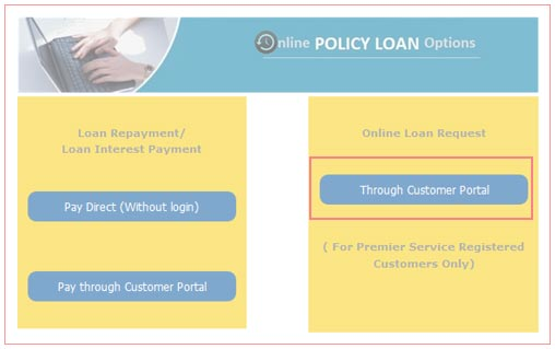 Apply LIC Loan Online in 5 Steps on your Policy for early Sanction