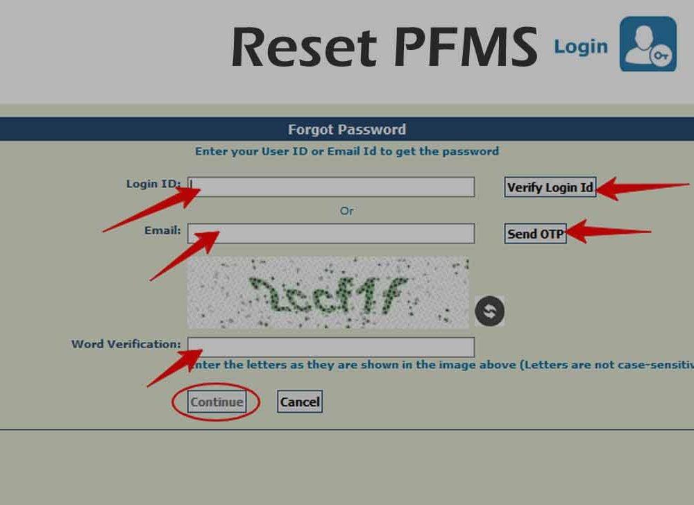 Reset PFMS Employee Login Password to Access pfms.nic.in