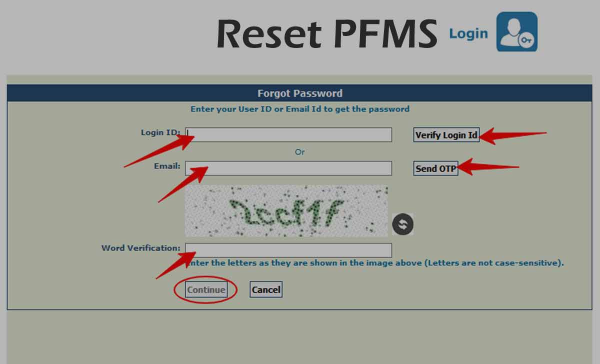 PFMS Login Password Reset