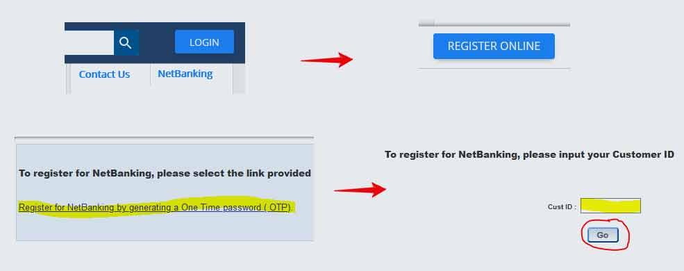 HDFC Net Banking Registration