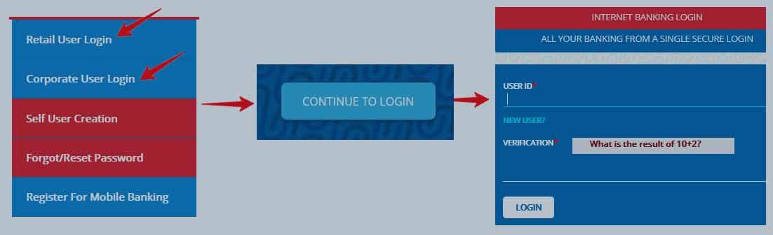 UBI Net Banking Login