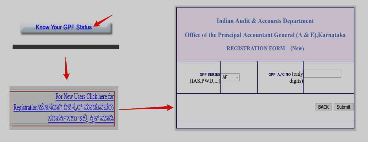 Karnataka GPF Account Login Registration