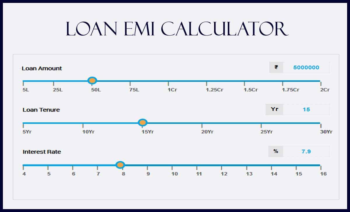 SBI EMI Calculator