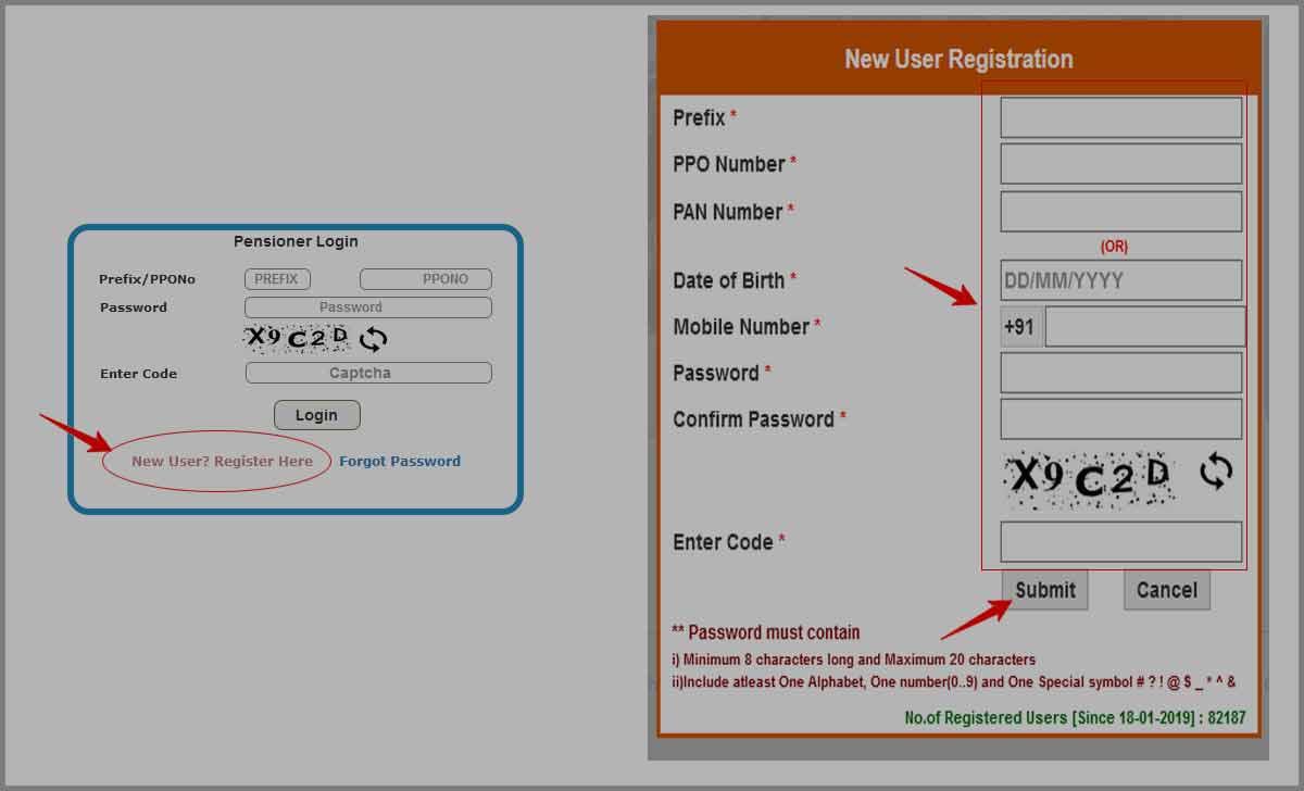 TNEB Pension Online Registration