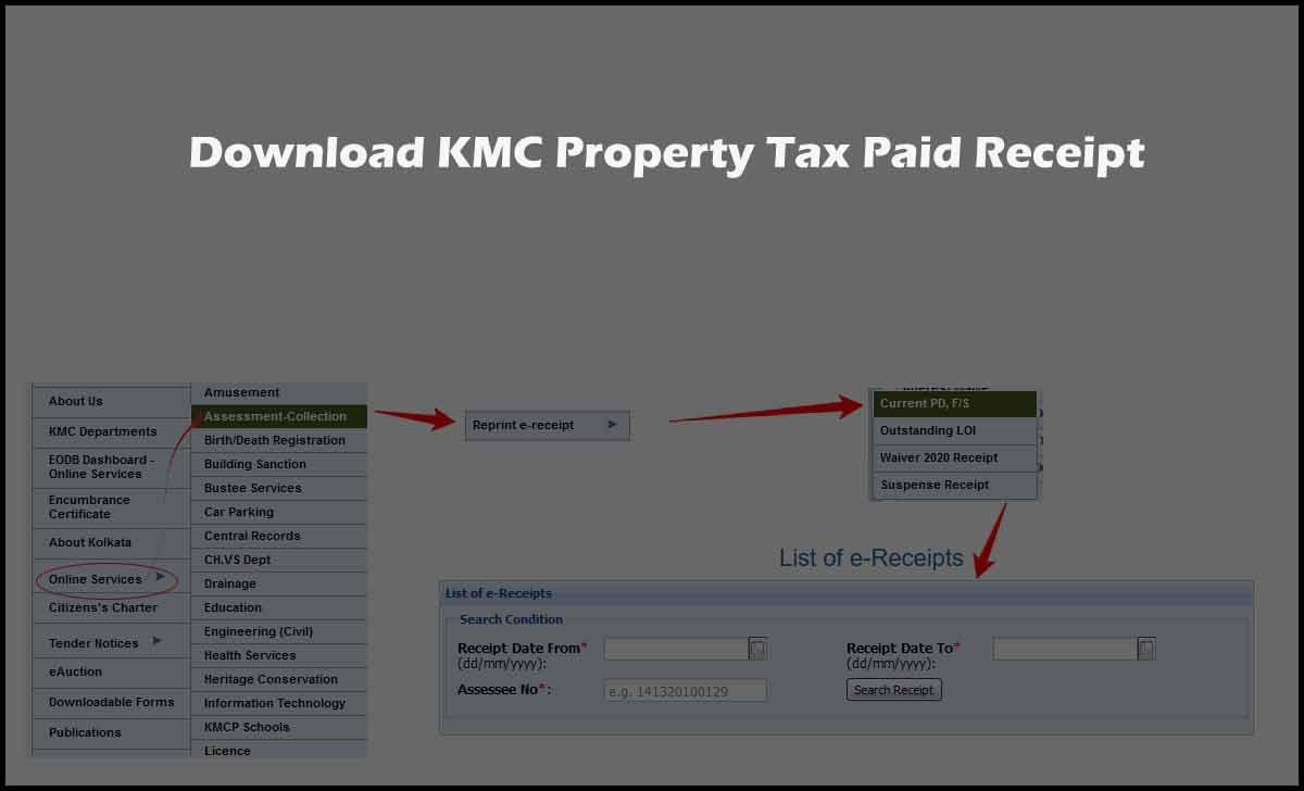 Kolkata Property Tax Paid Receipt Download